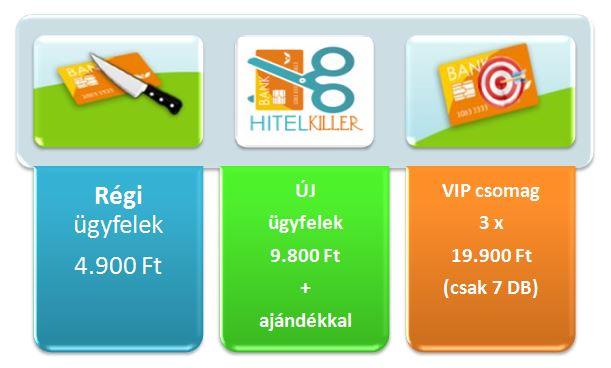 hitelkiller_csomagok