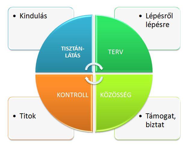 hitelkiller_kördiagram