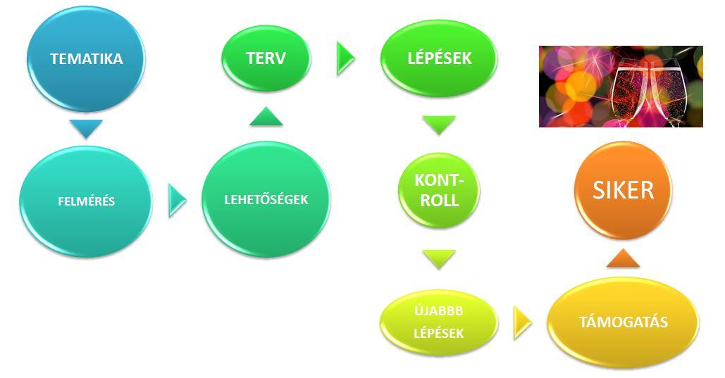hitelkiller_tematika_lépések
